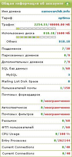 cpanel-hosting2-130212_2345.PNG